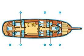 90ft-galeon-layout