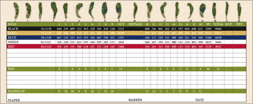 Club Campestre San Jose scorecard, showing Slope and Course Rating.